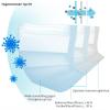 Hygienemasken 50er-Pack Typ IIR